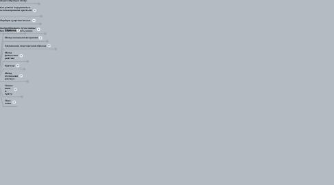 Mind Map: Способы запоминания иностранных слов