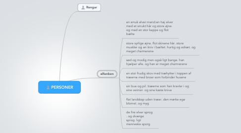 Mind Map: PERSONER