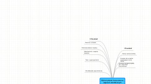 Mind Map: Wykorzystanie komputera w zajęciach świetlicowych