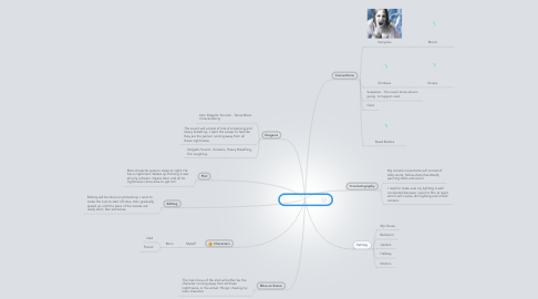 Mind Map: My Film Opening