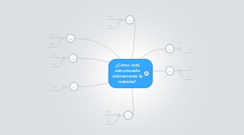 Mind Map: ¿Cómo está estructurada íntimamente la materia?