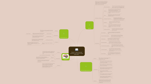 Mind Map: Chapter 7 Adult language disorders and cognitive based dysfunction.
