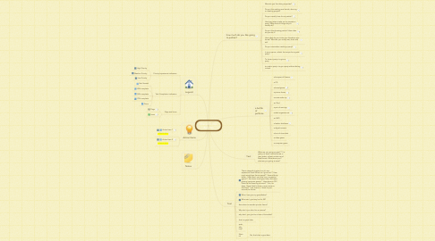 Mind Map: She´s not into dancing