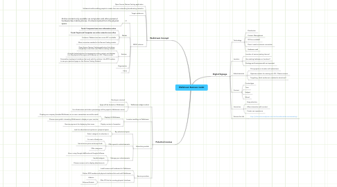 Mind Map: Wallstream Business model