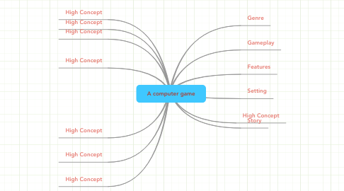 Mind Map: A computer game