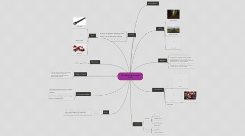 Mind Map: Film Opening Synopsis 'Crisis'