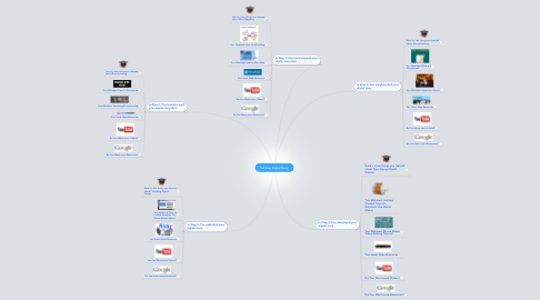 Mind Map: Tell Your Digital Story!
