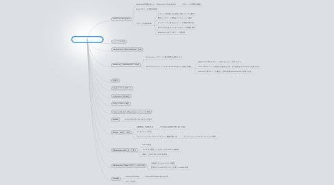 Mind Map: Programming3 Mazda班