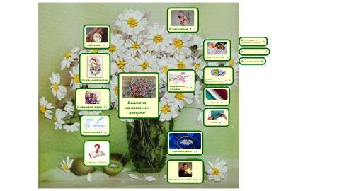 Mind Map: Вышивкашелковымилентами