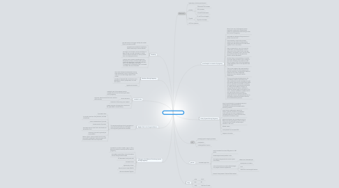 Mind Map: physiology of pregnancy