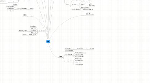 Mind Map: 細菌