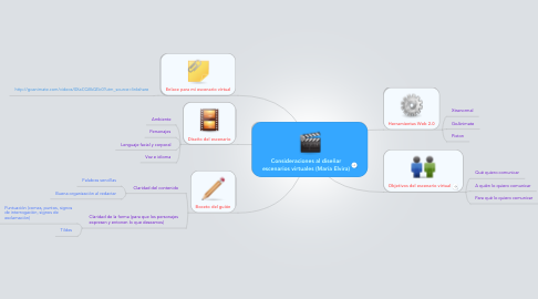 Mind Map: Consideraciones al diseñar escenarios virtuales (María Elvira)
