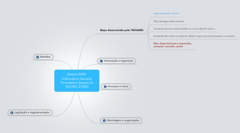 Mind Map: Exame EXIN