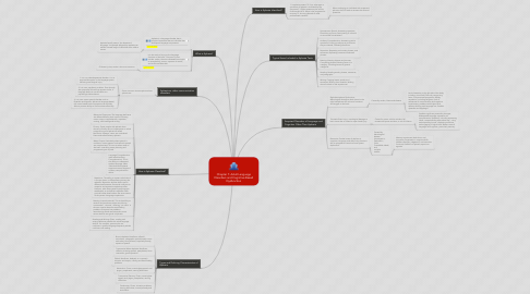Mind Map: Chapter 7: Adult Language Disorders and Cognitive Based Dysfunction