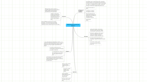 Mind Map: What does hiring me do for your Business ?