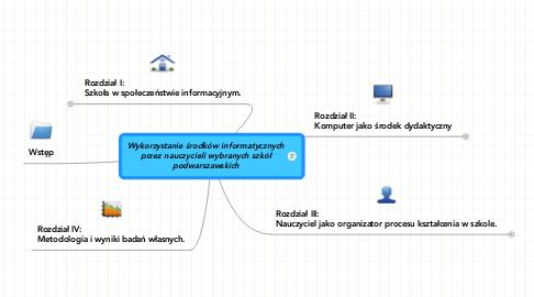 Mind Map: Wykorzystanie środków informatycznych przez nauczycieli wybranych szkół podwarszawskich