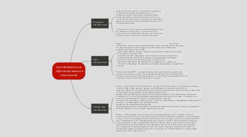Mind Map: инновационные  образовательные технологии
