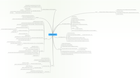 Mind Map: Mindmapping panel