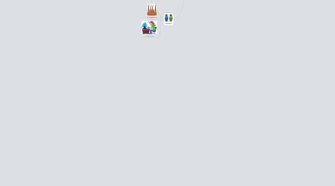 Mind Map: Информационная инфраструктура общества - информационный рынок, информационные товары и услуги.