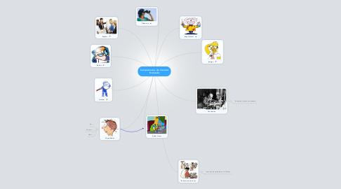 Mind Map: Competencias  de Ciencias  Naturales
