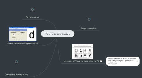 Mind Map: Automatic Data Capture