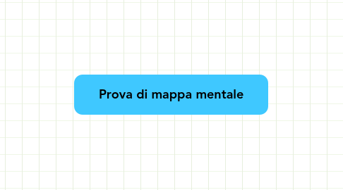Mind Map: Prova di mappa mentale