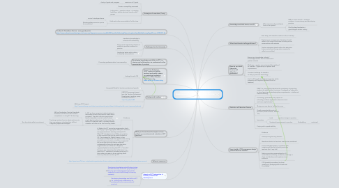 Mind Map: Designing continuing professional