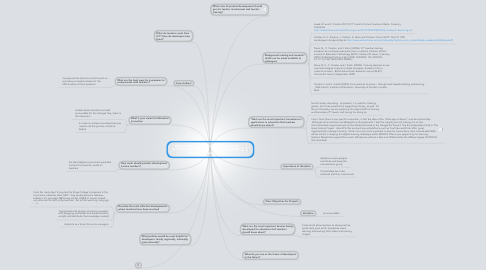 Mind Map: Digital approaches to building and sharing