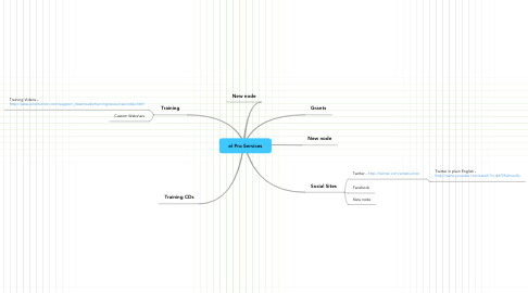 Mind Map: eI Pro Services