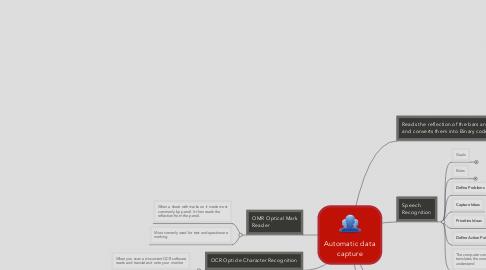 Mind Map: Automatic data capture
