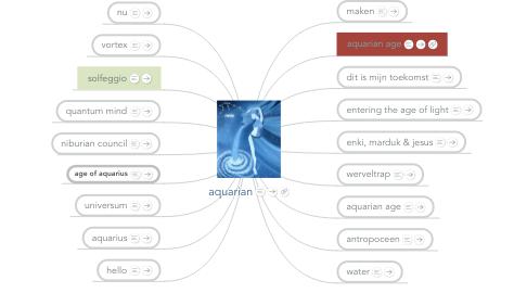 Mind Map: aquarian
