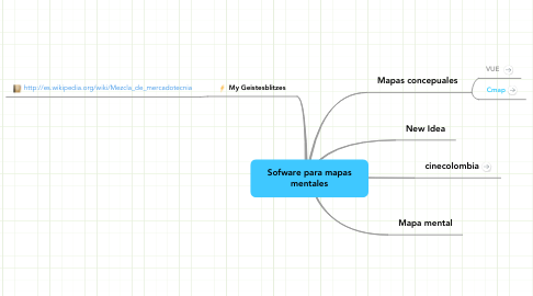 Mind Map: Sofware para mapasmentales