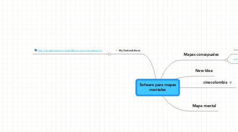 Mind Map: Sofware para mapas mentales