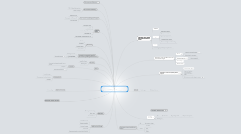 Mind Map: How might we facilitate a global paradigm shift from the industrial growth society to the life sustaining society?