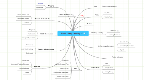 Mind Map: School Library Learning 2.0
