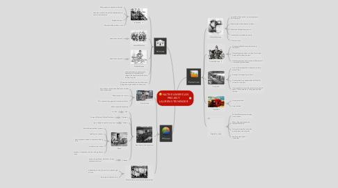 Mind Map: NATIVE AMERICAN PROJECT LAUREN STEININGER