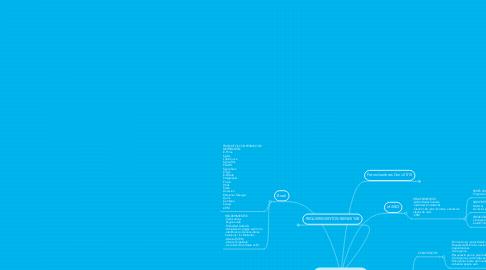 Mind Map: Plan de Trabajo 2015