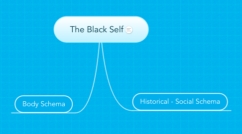 Mind Map: The Black Self