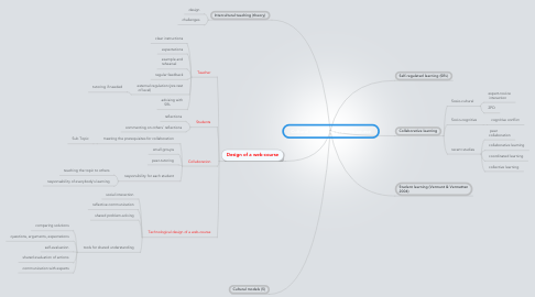 Mind Map: Cultural differences in a web-course