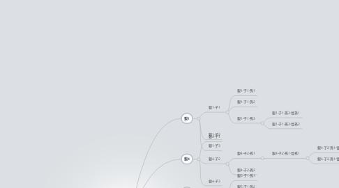 Mind Map: demo