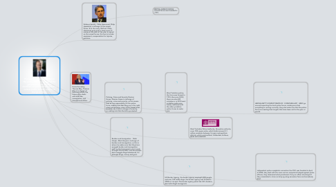 Mind Map: Prime Minister David Cameron the prime minister is head of the goverement, he chooses members of parliment to control a certain public service, and be in charge of them.