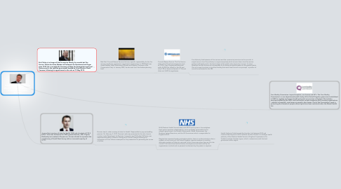 Mind Map: David Cameron is the Prime Minister for the UK and is also in control of all Public Services.