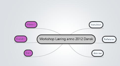 Mind Map: Workshop Læring anno 2012 Dansk