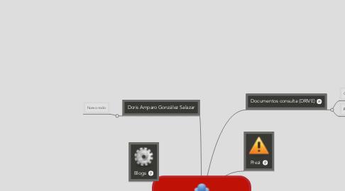Mind Map: Comunidad de Aprendizaje Webnode Me divierto y Aprendo.