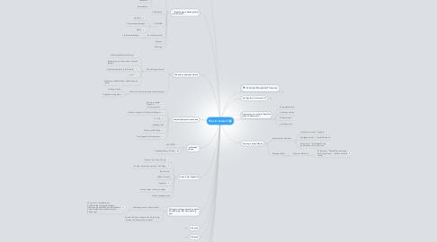 Mind Map: Was ist Lernen?