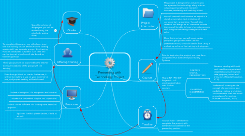 Mind Map: Presenting with Technology Project