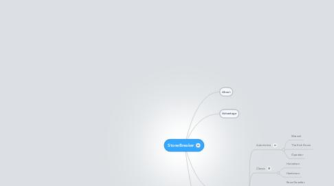 Mind Map: StoneBreaker
