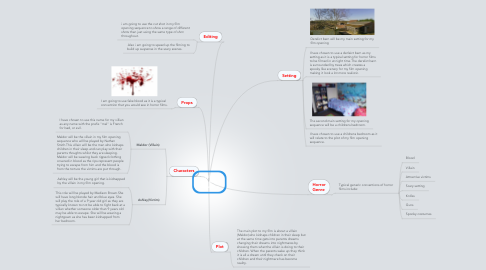 Mind Map: Film opening sequence