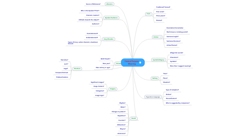 Mind Map: Central Purpose  Meaning