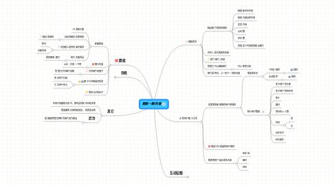 Mind Map: 图客一期完善
